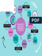 EDUCACIÓN Y PEDAGOGÍA, ENSEÑANZA Y DIDÁCTICA.pdf