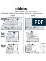 America's shrinking cubicles
