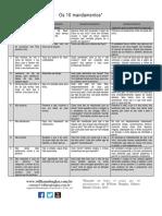 Sabedoria do 10 mandamentos.pdf