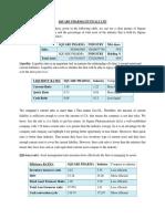 Market Share Analysis Report on SQUARE PHARMACEUTICALS LTD