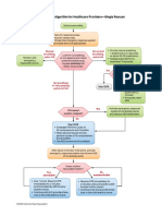 Algorithm-BLS_Ped_Single_Rescuer_200624.pdf