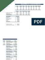 Datos-Soporte-Taller-Sistemas-Inf-Costeo