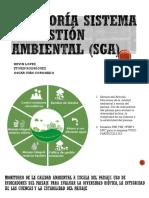 AUDITORÍA SISTEMA DE GESTIÓN AMBIENTAL (SGA) (1)