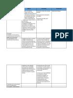 Matriz colaborativa_Funciones del psicólogo comunitario