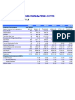 HPCL Performance Profile