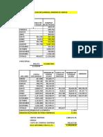 Presunciones de Compras Omitidas
