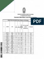 7132_-_graduatoria_provvisoria_codi22_strumenti_a_percussione.pdf