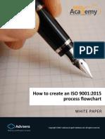 How_to_create_an_ISO_9001_process_flowchart_EN.pdf