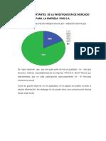 ASPECTOS IMPORTANTES  DE LA INVESTIGACION DE MERCADO  PARA  LA EMPRESA  FINO S