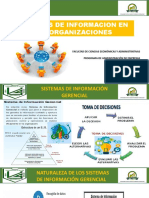 SISTEMAS DE INFORMACIÓN DE LAS ORGANIZACIONES
