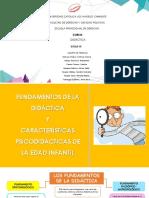 FUNDAMENTOS DE LA DIDÁCTICA Y CARACTERÍSTICAS PSICODIDÁCTICAS DE LA EDAD INFANTIL