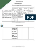 3° IMPLEMENTACION CURRICULAR.doc nueva plan 7
