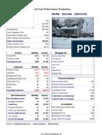 17891 Runyon - Performance Report