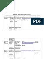 2.3.b Proiectarea unitatii de invatare