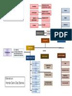 mapa sinoptico del parkinson