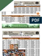 Bhagavat GIta Marathon - DM 2020 Price list