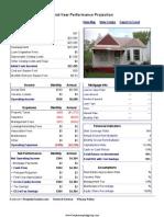 12020 Rutland - Performance Report