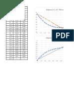 Datos y Diagramas de Equilibrio Para Sistemas Azeotrópicos