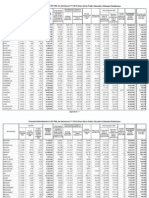 2011 HOD Budget Amendments - Education Aid Appendix
