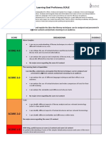 year 9 term 4 proficiency scale