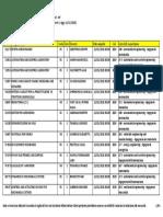 Pages from Bozza_APPELLI_LM_sessione_invernale-sedi__LEO_e_BV_agg_111120