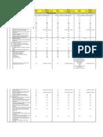 FunctionalityMatrix_SRM4_0_APS