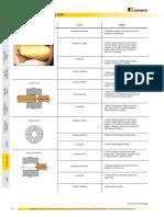 Equivalencia - AC, aleados, inox, fundiciones, aleaciones de Cu y otros 1.pdf