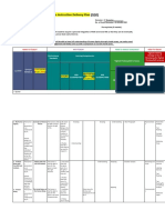 Flexible Instruction Delivery Plan clf