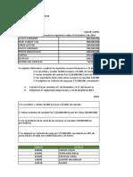 taller gerencia financiera