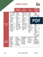 ACT. 1 Cuadro comparativo de 5 empresas y emprendedores.pdf