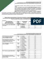 Перечень-образовательных-программ-и-вступительных-испытаний.pdf