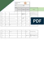 Act.2 - Matriz de activos y riesgos.xlsx