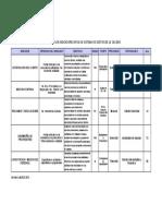 Anexo 6 Plan de Indicadores de Eficacia SGC