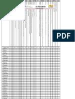 escala de estimacion quimica 3 lapso seccion 3 B.doc