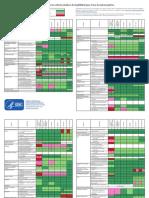 Tabla_resumida_criterios_anticonceptivos_OMS.pdf