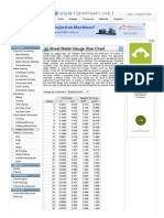 Sheet Metal Gauge Size Chart