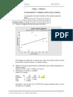 Tarea Unidad 2_Regresión y Correlación lineal - Probabilidades karol