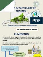 UNIDAD 7.3 ANALISIS FACTIBILIDAD DE MERCADO
