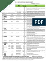 requisitos_de_credito_2020.pdf