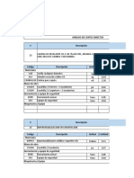 Costos Directos PERTE ROGERxlsx