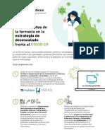 24-propuestas-farmacia-estrategia-desescalado-coronavirus-covid-19