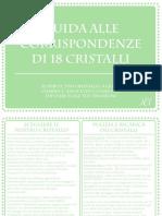guida_corrispondenze_cristalli