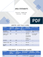 AREA STATEMENTS OF HOUSING T.NOMESHWARI