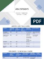 AREA STATEMENTS OF HOUSING T.NOMESHWARI