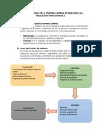 Plan de auditoria de la empresa ECOMIN PERU S.A.