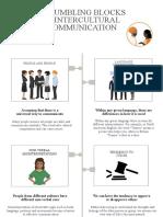 EAL 6 Stumbling Blocks in Intercultural Communication Infographic _ SFU OLC