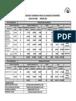 CONSUMO DE COMBUSTIBLE.PDF