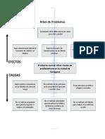 Arbol_de_Problemas_y_de_Objetivos