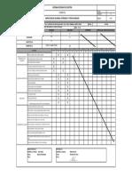 DPE-GS-FI-020 INSPECCIÓN DE ESLINGAS, ESTROBOS Y OTROS APAREJOS 07.08.20