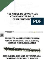 Componentes distribución